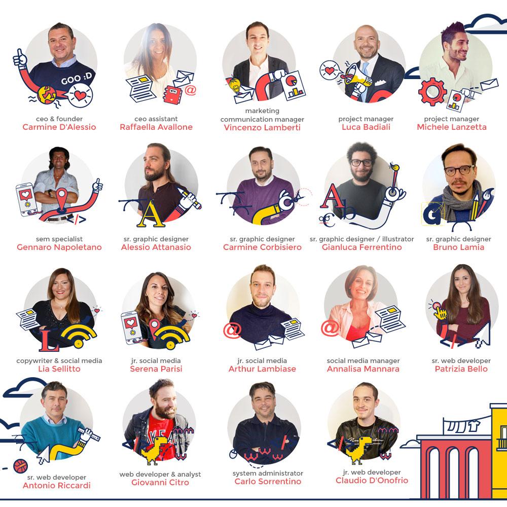 Team Agenzia Comunicazione